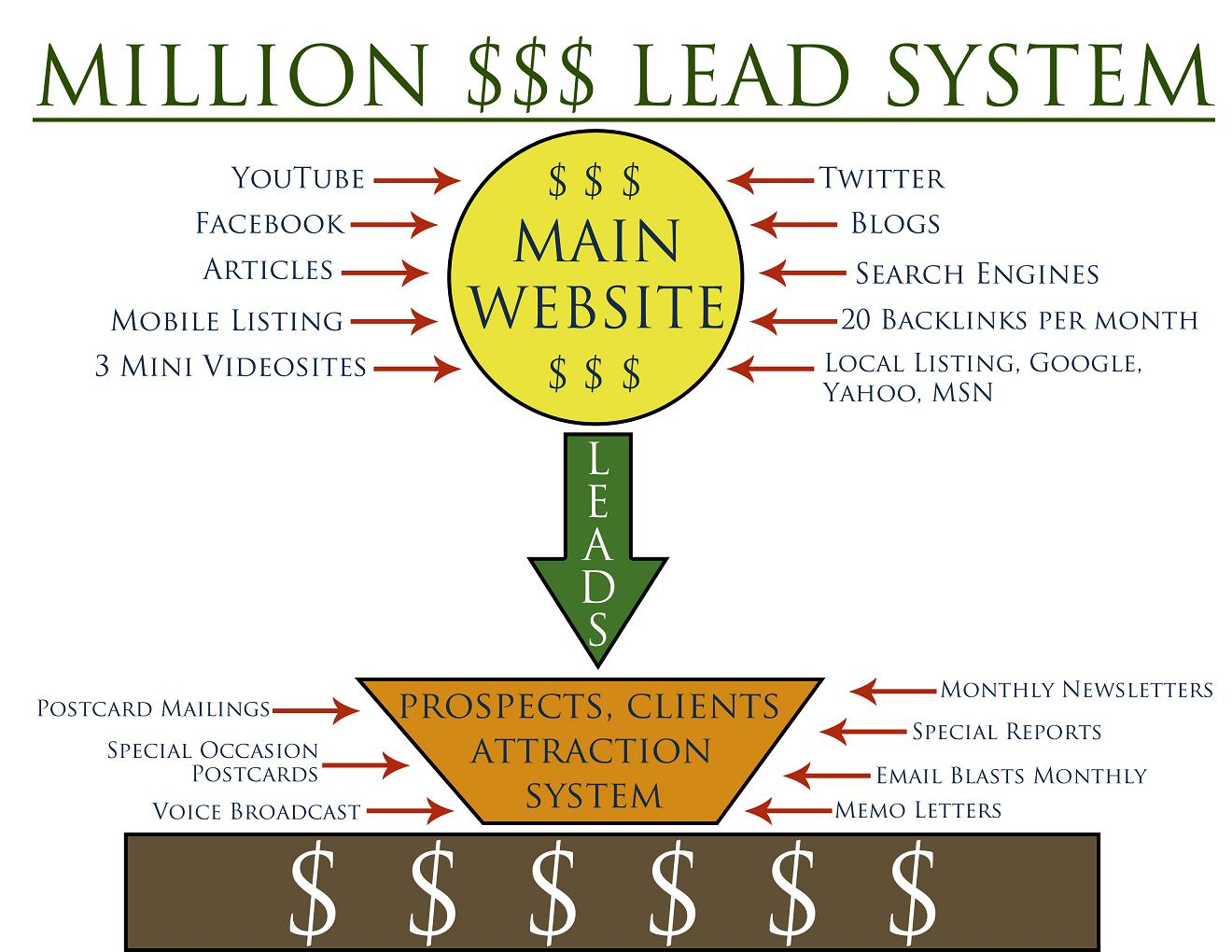 Insurance Leads157 Insurance Lead Marketing Secrets. Car Window Repair Cleveland Ohio. Riverside Medical School Types Of Dehydration. Respiratory Therapy School Online. Best Social Media Sites For Small Business. Usa Home Security Systems Help Desk Position. Stock Market Trading Days Cachefly Speed Test. Limited Liability Company Delaware. Air Duct Cleaning Omaha Ne Daytop Mendham Nj